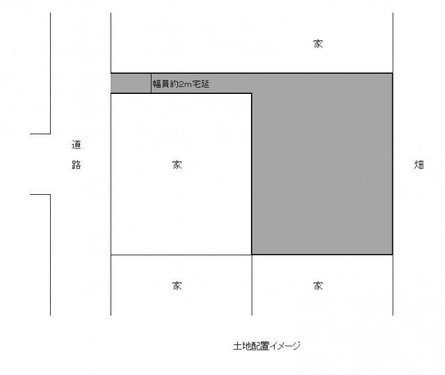 土地配置イメージ